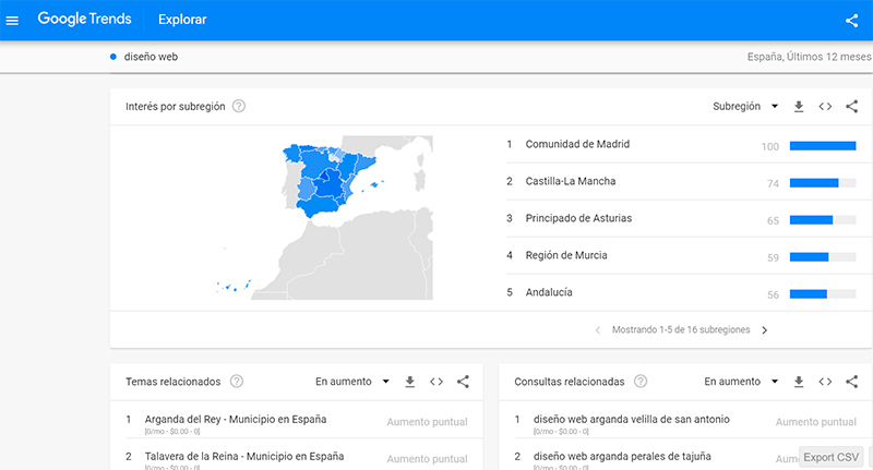 como funciona google trends