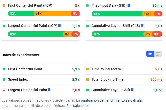 core web vitals en pagespeed insight
